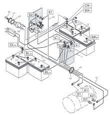 36 volt club car battery diagram fresh wiring diagram for 1994 club 36 volt club car wiring schematic 36 volt club car battery diagram luxury 36 volt golf cart battery charger problems club car