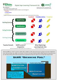 Edina Public Schools Digital Age Learning Framework