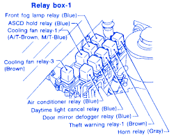97 infiniti fuse block diagrams wiring diagram for you • infiniti g 20 1999 main relay fuse box block circuit 1997 infiniti qx4 fuse box diagram electrical fuse block diagram