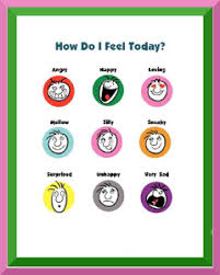 Emotion Chart For Kids Feeling Charts Feelings Chart Feelings Charts
