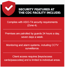 the leave of physical security at cdc facilities plies with australian government requirements for information that has a very high or extreme business