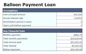 Pay Loan Calculator Car Loan Payoff Spreadsheet Calculate A Monthly Payment In Excel