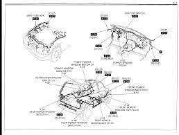 mitsubishi eclipse wiring diagram discover your wiring 2000 kia sportage power window relay location