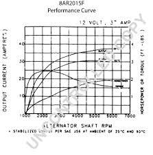 collection 8ar alternator wiring diagram prestolite pictures wiring diagram