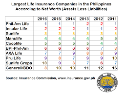 manulife life insurance quote top life insurance companies in the philippines