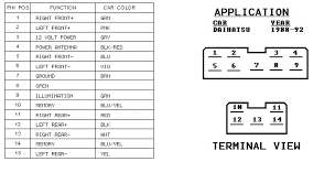 wiring diagram panasonic cq c7301u the wiring diagram panasonic cq c7301u wiring diagram panasonic wiring diagrams wiring diagram