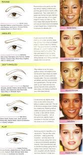 eyebrow shapes that go with face shape