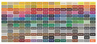 Patina Color Chart Patinas In Accordance With Ral Color Chart Fabbrica