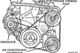 2004 dodge ram 1500 serpentine belt diagram 2004 dodge neon parts diagram likewise 2005 dodge neon engine diagram on 2004 dodge ram 1500 serpentine