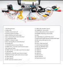 xtrons iso wiring diagram best wiring diagram image 2018 xtrons iso wiring diagram best car iso wiring harness adapters xtrons