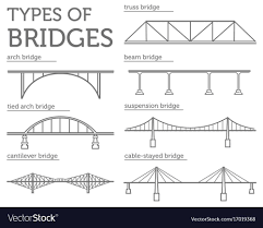 How To Design A Bridge Structure Pin By Andrew Labarge On Printables Bridge Structure
