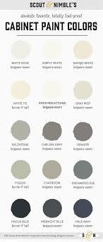 best paint kitchen cabinets best of best 25 cabinet paint colors ideas on