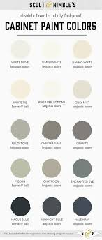 best paint kitchen cabinets best of best 25 cabinet paint colors ideas on