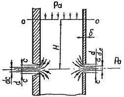 Реферат Исследование истечения жидкости из отверстий и насадков  Исследование истечения жидкости из отверстий и насадков