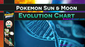 Litten Evolution Chart Sun Pokemon Sun Moon Evolution Chart Complete Starter Evolutions