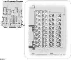 2010 ford fusion interior fuse diagram wire center \u2022 2010 ford fusion se interior fuse box diagram at 2010 Ford Fusion Interior Fuse Box Diagram