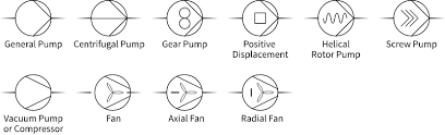 Hydraulic Schematic Symbols Chart P Ids Piping Instrumentation Diagrams And P Id Valve