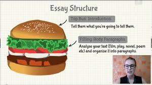 how to write an analytical essay what is it how to write an analytical essay what is it