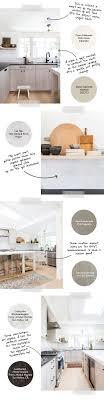 Best Kitchen Inspiration Images On Pinterest - Dunn edwards exterior paint colors