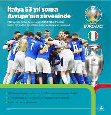İtalya'da Euro 2020 ile 53 yıl sonra gelen kupa sevinci |