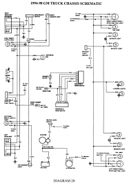 k1500 trailer wiring diagram along with replacement wiring harness replace trailer wiring harness k1500 trailer wiring diagram along with replacement wiring harness rh inspeere co