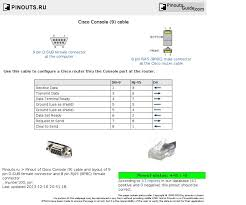 rj45 to wiring diagram basic pictures 63716 linkinx com rj45 to wiring diagram basic pictures