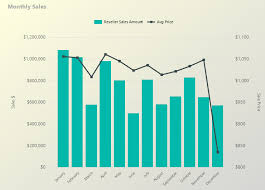 Ssrs Line Chart Example Ssrs Tips Tab Reports Multiline Tooltips Sql Server