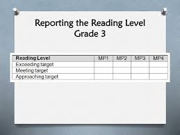 Curriculum 2 0 Standards Based Grading And Reporting Ppt