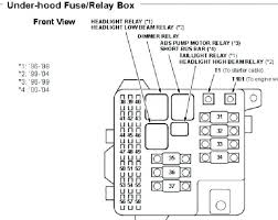 98 plymouth neon fuse box diagram online wiring diagram fuse box for 1998 plymouth neon wiring diagram