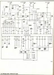 1987 jeep wrangler wiring diagram 1987 printable wiring similiar jeep wrangler diagram keywords source