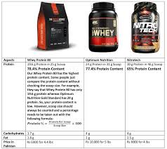 Whey Protein Brand Comparison Chart The Protein Works Whey Protein 80 2 Kg 4 4 Lbs Chocolate Silk