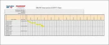 Gantt Chart Example For Research Proposal Dissertation Gantt Chart For Proposal Thesis Or Sample