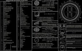 math wallpaper