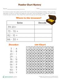P Number Chart Number Chart Mystery Worksheet Education Com