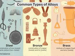 Bronze Hardness Chart Properties Composition And Production Of Metal Alloys