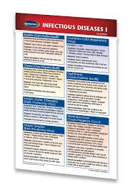 Infectious Diseases I Medical Pocket Chart Quick Reference Guide