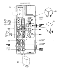 Surprising 2007 chrysler town and country fuse box diagram