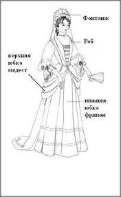 Рефераты бесплатно костюм барокко Модные платья туфли юбки и  Рефераты бесплатно костюм барокко