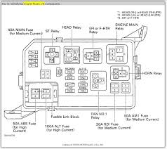 toyota fuse box diagram archives wiring diagrams corolla discernir 1997 toyota corolla fuse box diagram at Ae101 Fuse Box