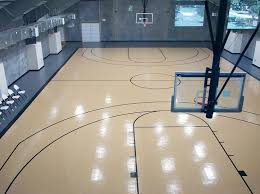 how to find indoor basketball courts near you