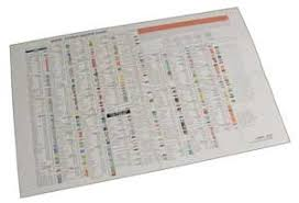Specialty Products 70050 Torque Chart