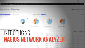 nagios network analyzer introducing nagios network analyzer youtube