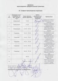 Образец заполнения дневника практики менеджера Разные документы  образец заполнения дневника практики менеджера