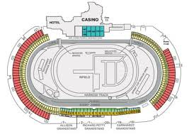 Dover Downs Raceway Seating Chart Dover International Speedway Driving Experience Ride Along