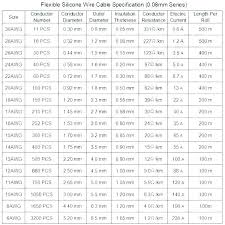 Awg Wire Size Table Parsatak Co
