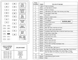 2000 ford f 350 fuse diagram teaching archives com 2000 ford f 350 fuse diagram ford fuse box wiring data fuse box diagram wiring data