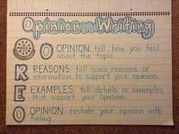best oreo anchor chart ideas persuasive writing  disappearing languages essay writer common application essay questions zodiac signs hum hain roshan mustakbil essay writing essay on leadership philosophy
