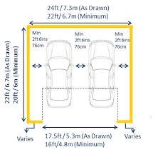 bathroom width minimum requirements