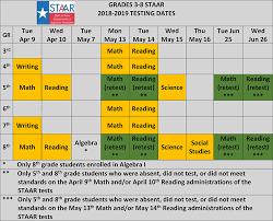 6th Grade Staar Chart Staar Resources
