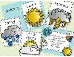 Rainy Day Chart Weather Chart Morning Meeting Calendar Time Weather